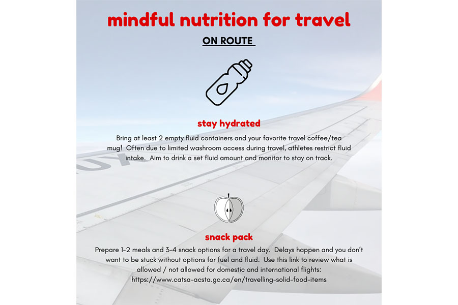Mindful Monday for Travel