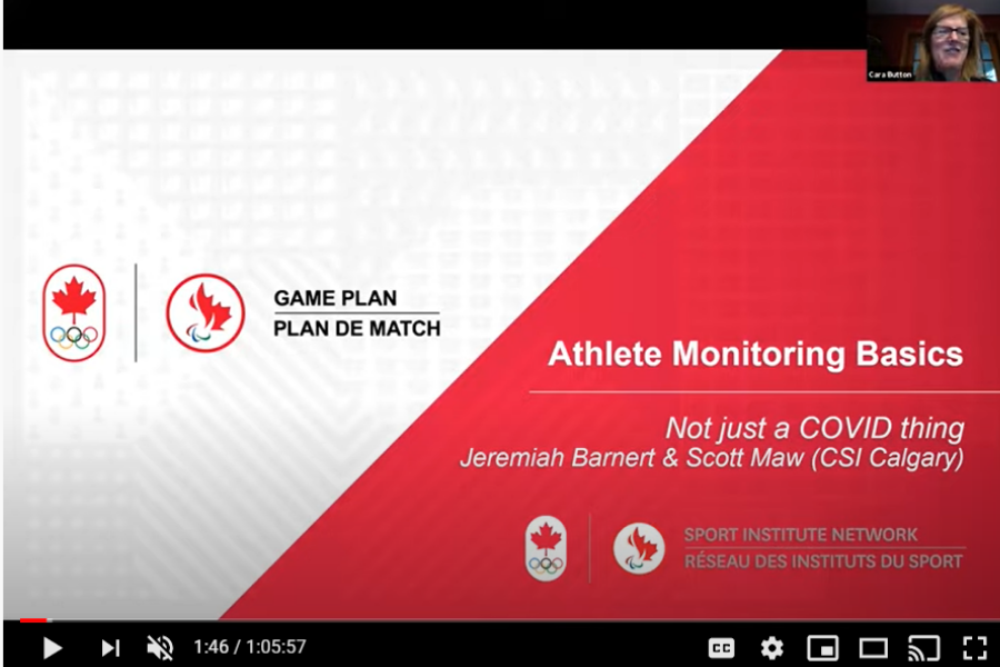 The Basics of Athlete Monitoring